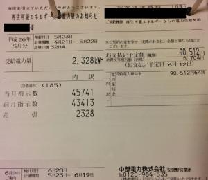 売電収入 2014/5